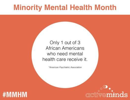 Minority mental health